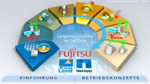enrage media gui design fujitsu dvd screen 1